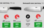 Ножи за наклейки в Пятерочке