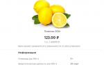 Лимоны в Пятерочке